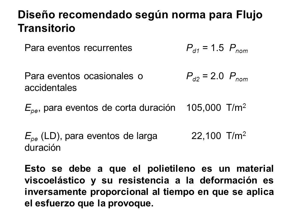 Diseño recomendado según norma para Flujo Transitorio