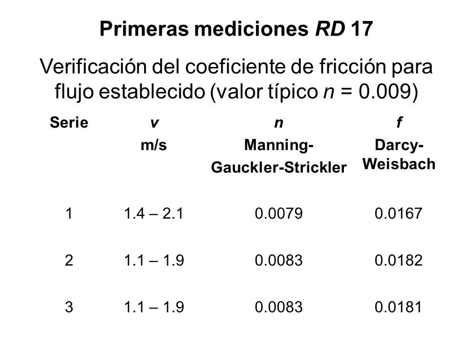 Primeras mediciones RD 17