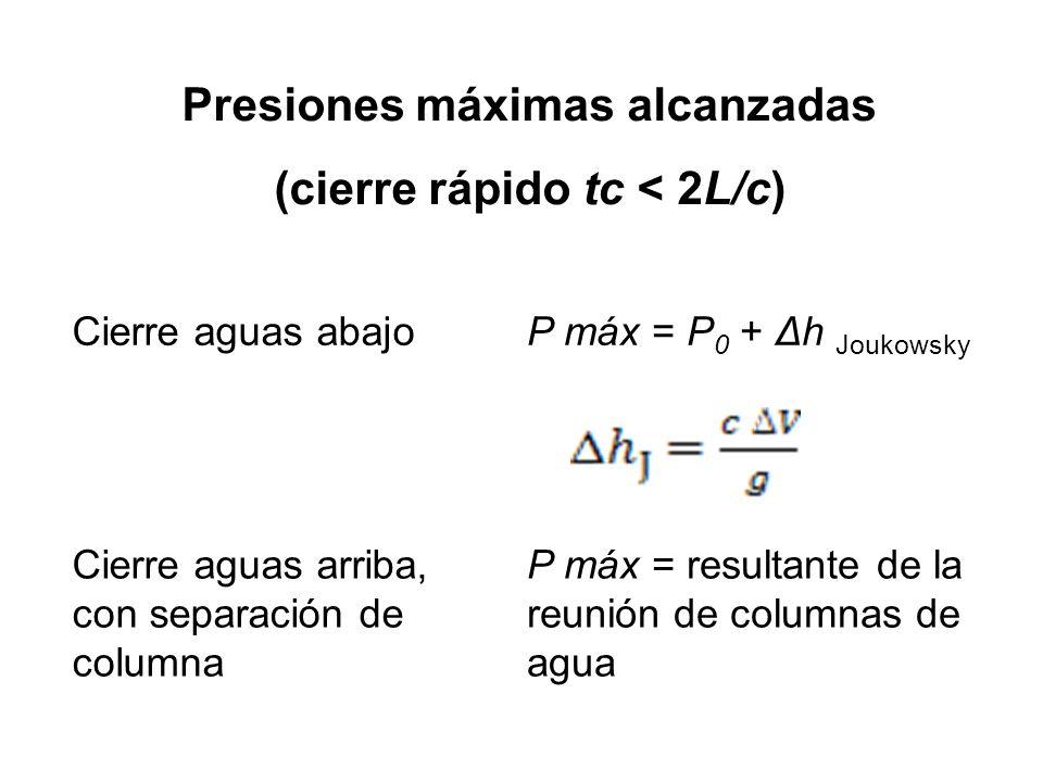 Presiones máximas alcanzadas (cierre rápido tc < 2L/c)
