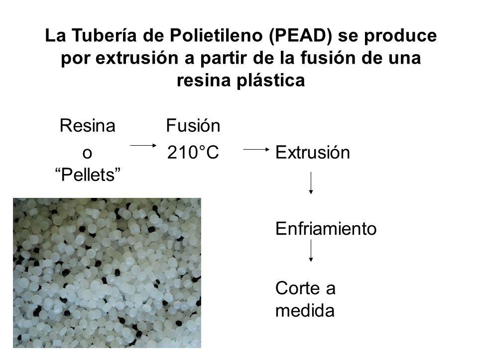 La Tubería de Polietileno (PEAD) se produce por extrusión a partir de la fusión de una resina plástica