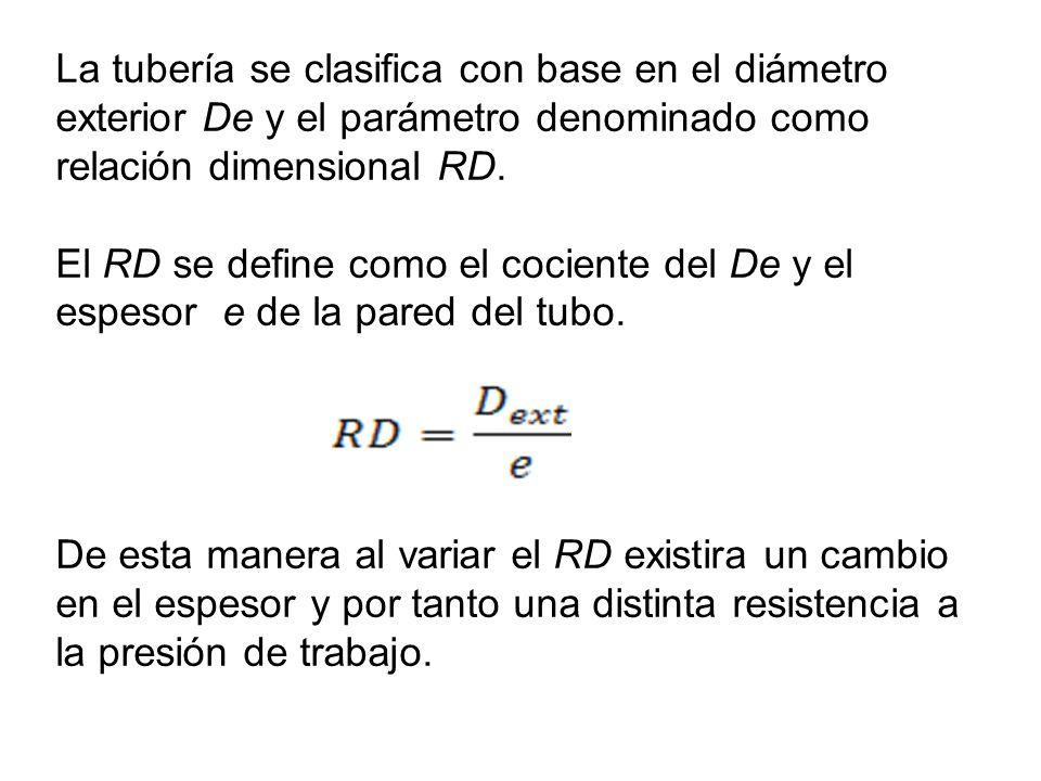 La tubería se clasifica con base en el diámetro exterior De y el parámetro denominado como relación dimensional RD.