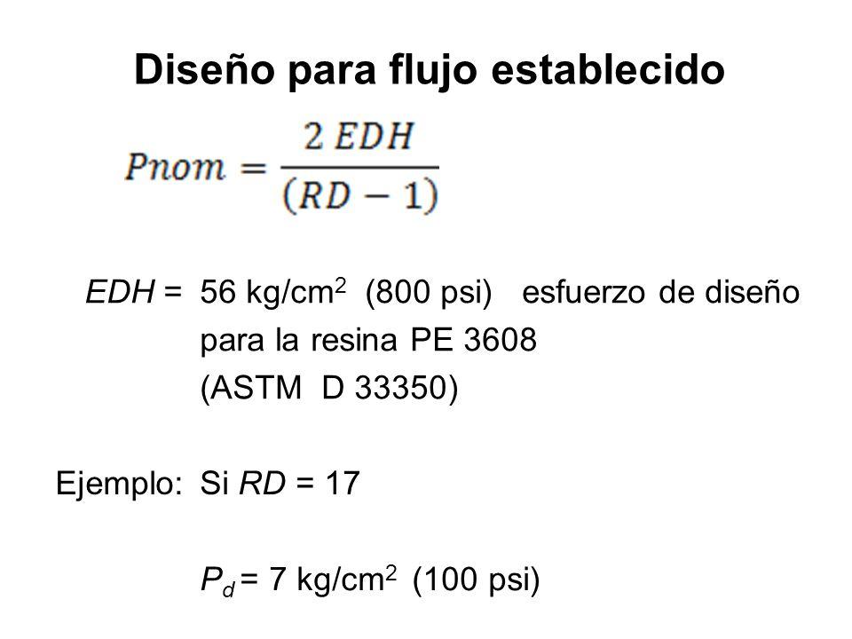 Diseño para flujo establecido