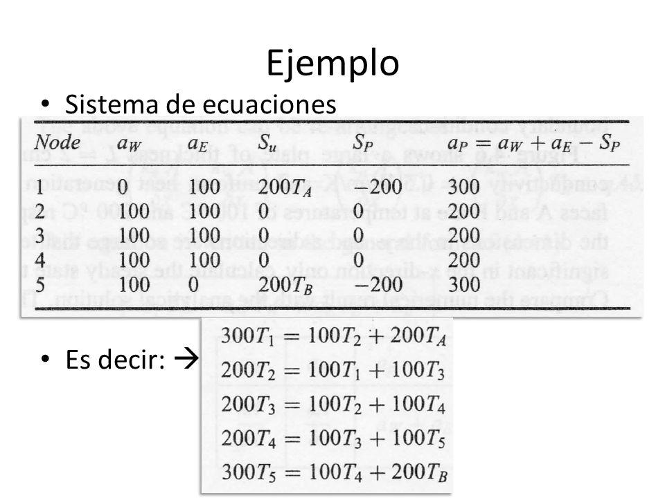 Ejemplo Sistema de ecuaciones Es decir: 