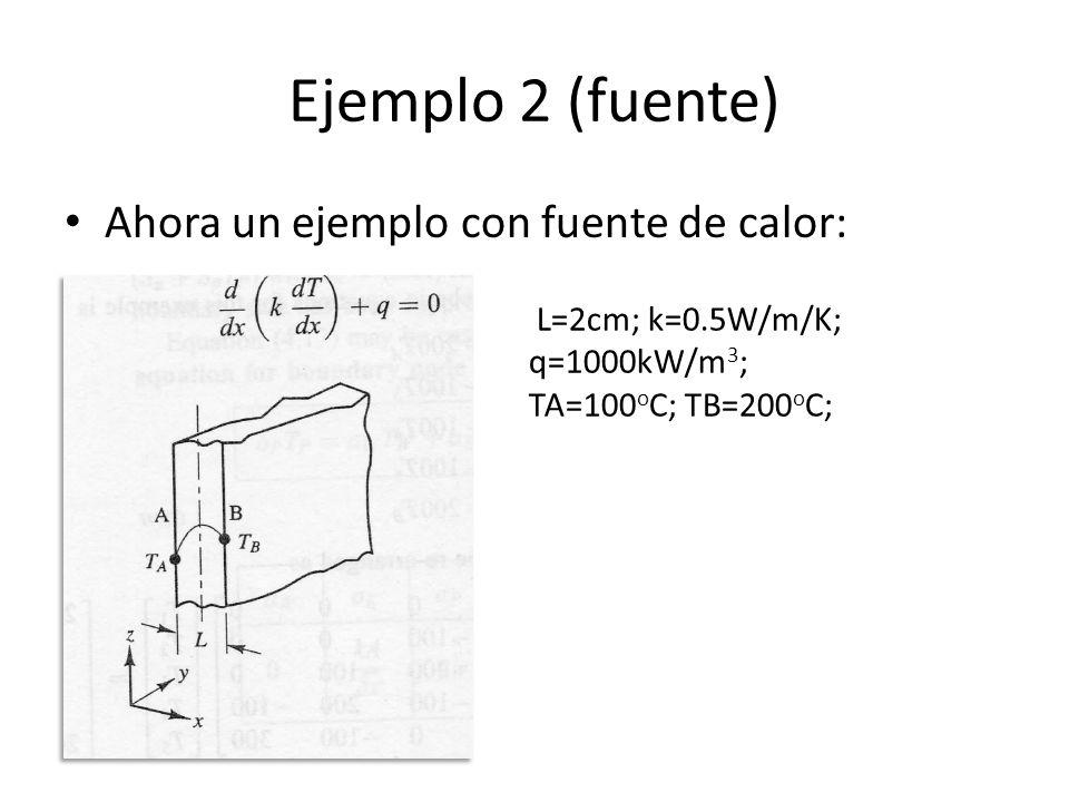 Ejemplo 2 (fuente) Ahora un ejemplo con fuente de calor: