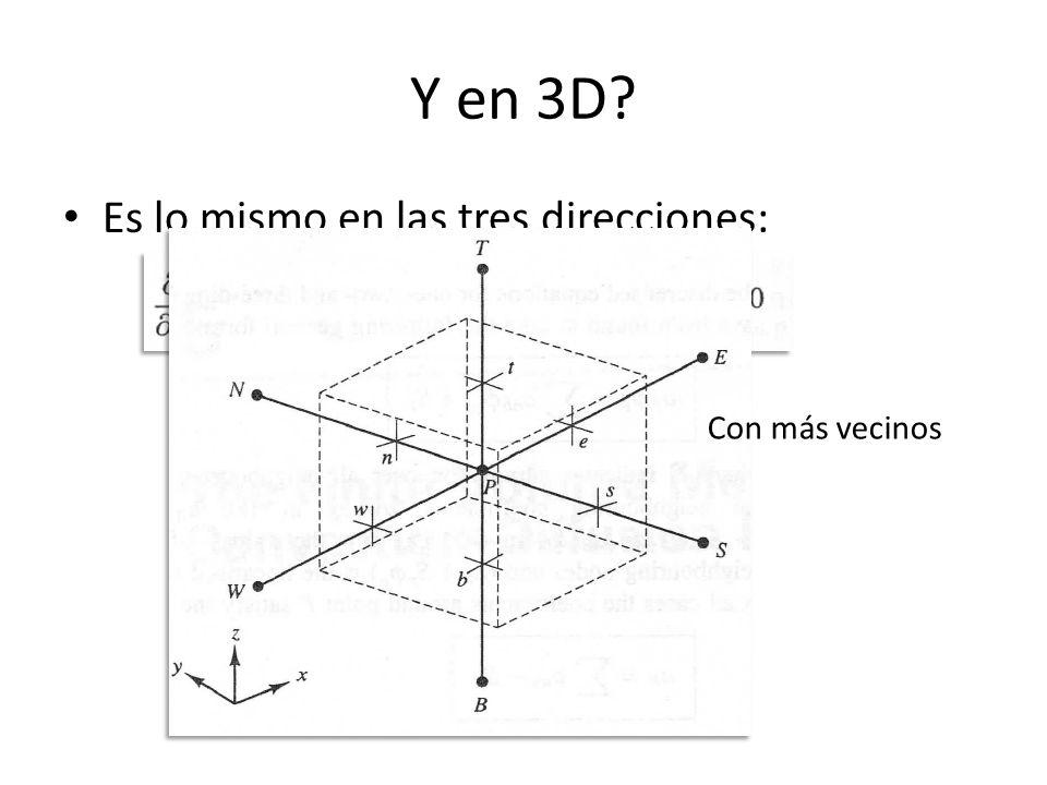 Y en 3D Es lo mismo en las tres direcciones: Con más vecinos