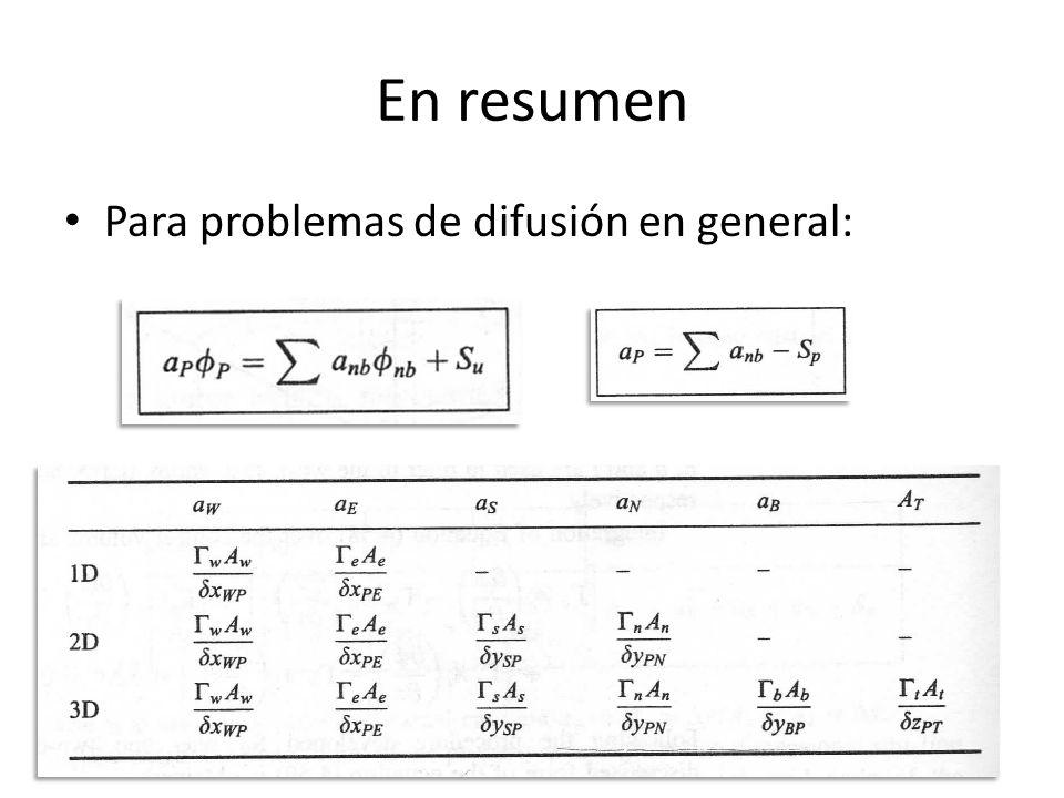 En resumen Para problemas de difusión en general:
