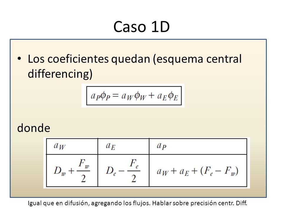 Caso 1D Los coeficientes quedan (esquema central differencing) donde