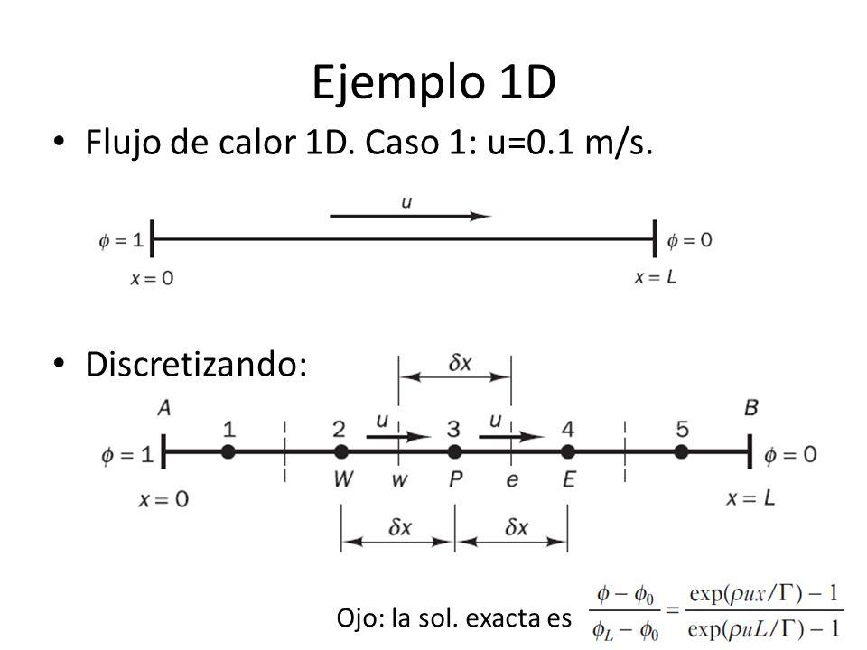 Ejemplo 1D Flujo de calor 1D. Caso 1: u=0.1 m/s. Discretizando: