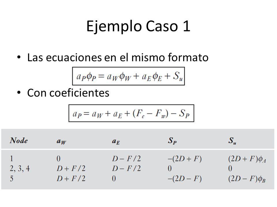 Ejemplo Caso 1 Las ecuaciones en el mismo formato Con coeficientes