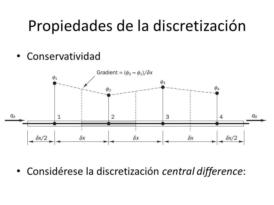 Propiedades de la discretización