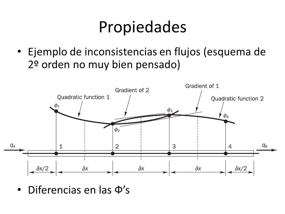 Propiedades Ejemplo de inconsistencias en flujos (esquema de 2º orden no muy bien pensado) Diferencias en las Ф's.