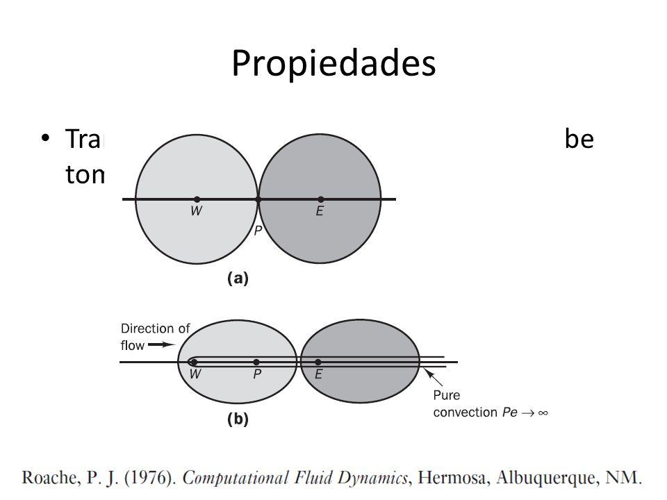 Propiedades Transportivenes (=transportabilidad ): debe tomar en cuenta la dirección del flujo.