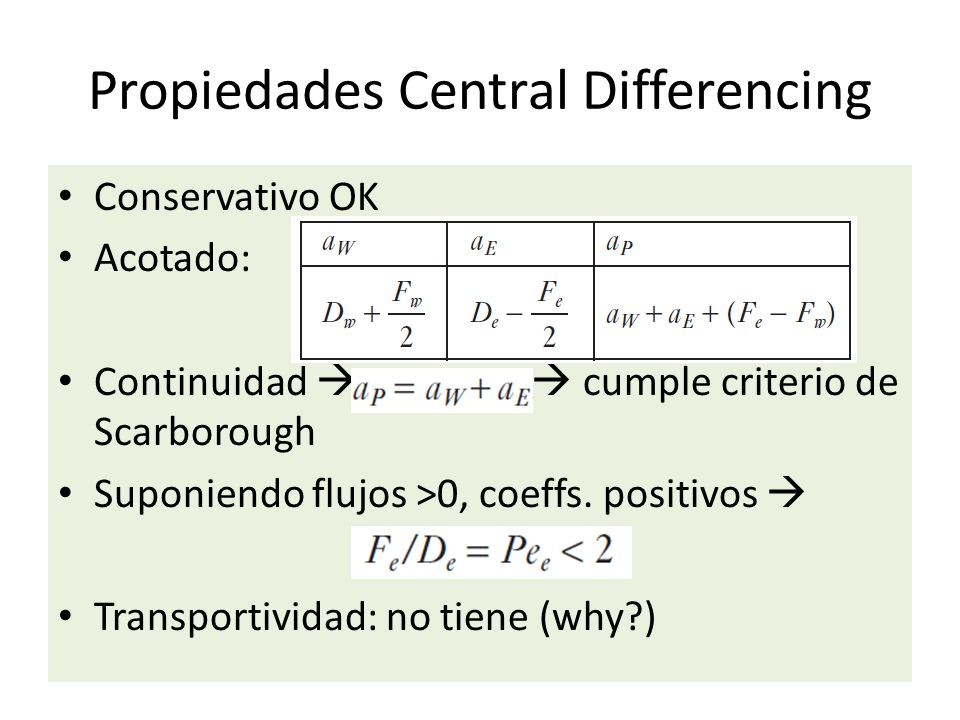 Propiedades Central Differencing