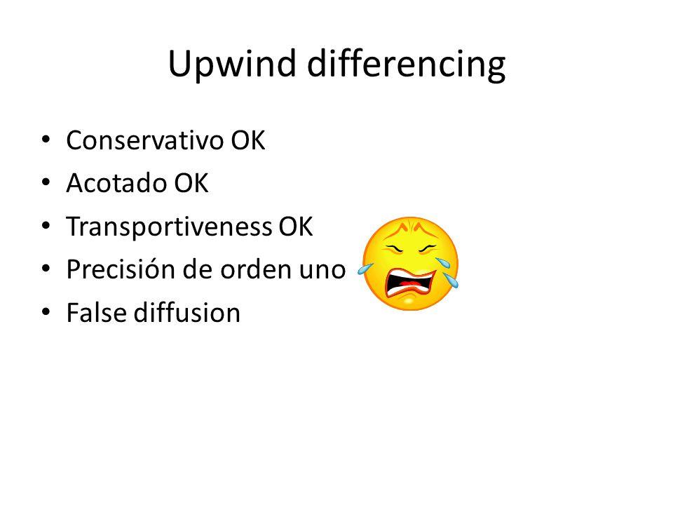 Upwind differencing Conservativo OK Acotado OK Transportiveness OK