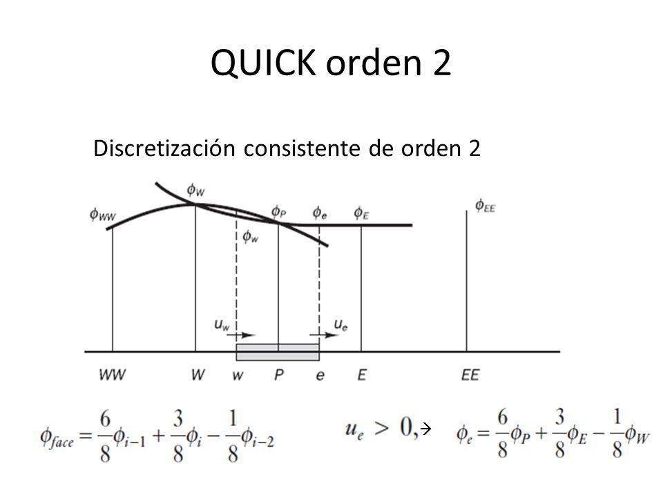 QUICK orden 2 Discretización consistente de orden 2 