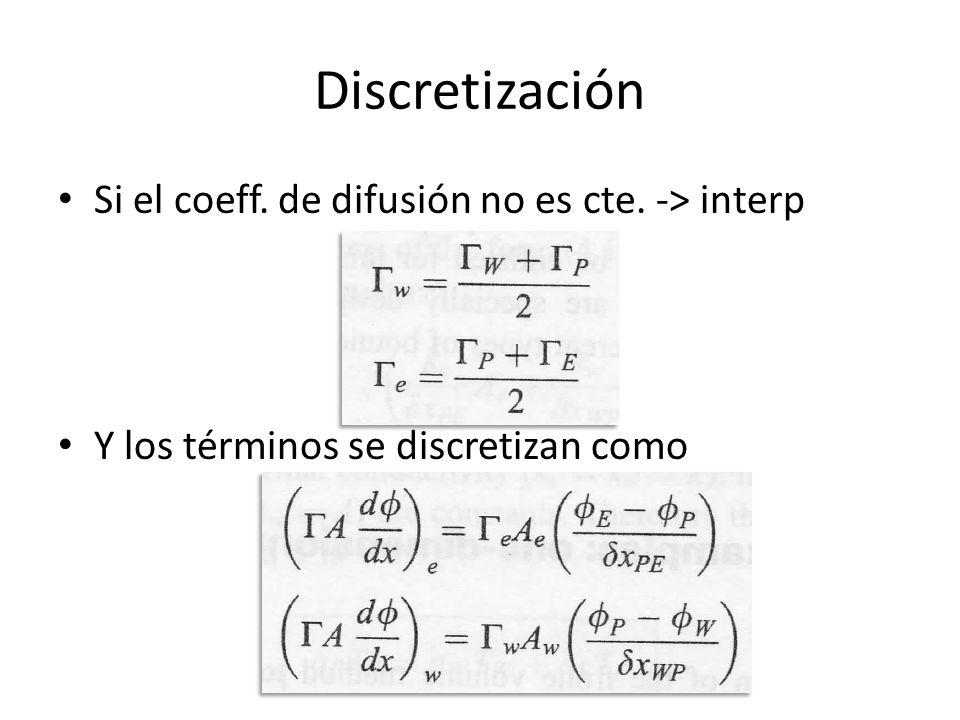 Discretización Si el coeff. de difusión no es cte. -> interp