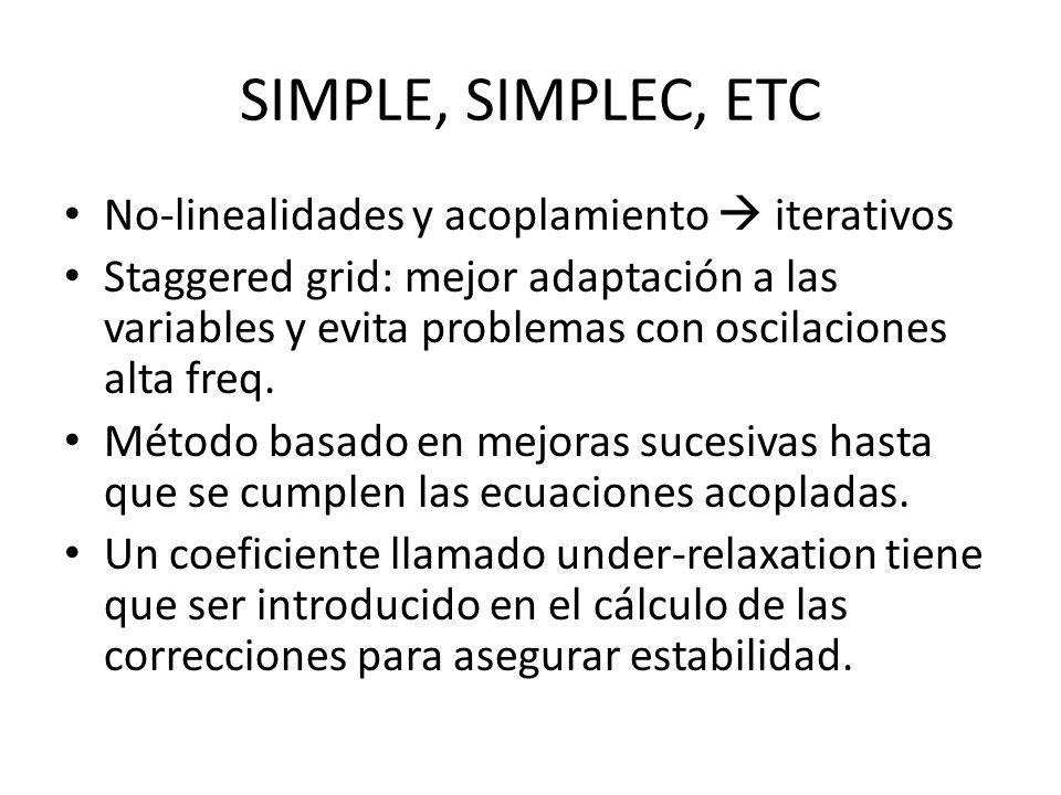 SIMPLE, SIMPLEC, ETC No-linealidades y acoplamiento  iterativos
