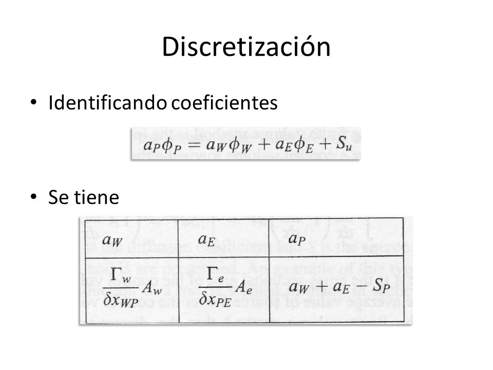 Discretización Identificando coeficientes Se tiene