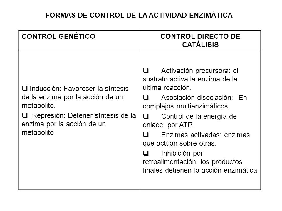 CONTROL DIRECTO DE CATÁLISIS