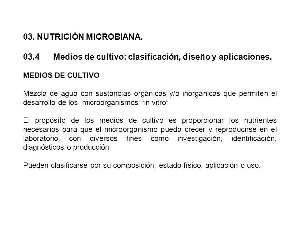 03.4 Medios de cultivo: clasificación, diseño y aplicaciones.
