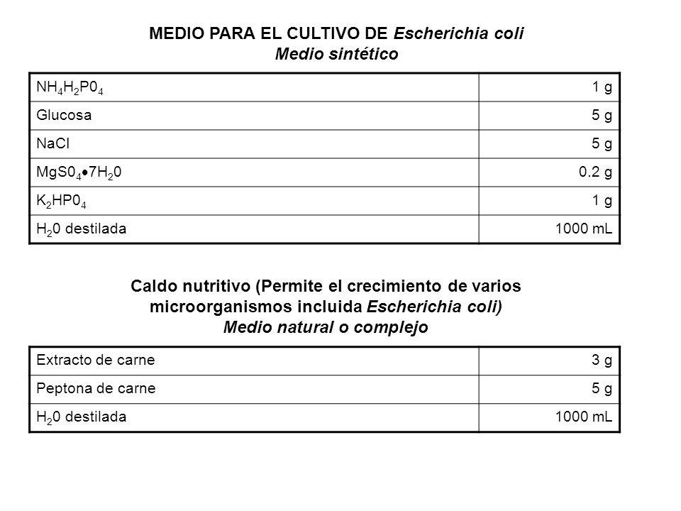 MEDIO PARA EL CULTIVO DE Escherichia coli