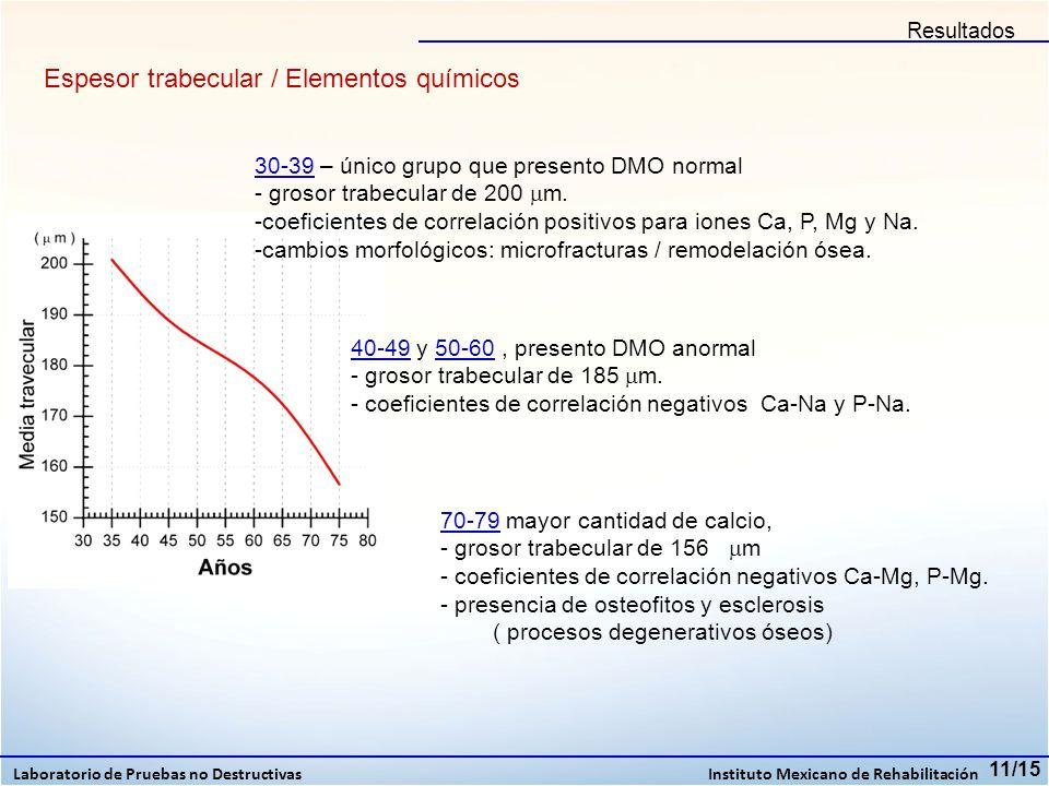 Espesor trabecular / Elementos químicos