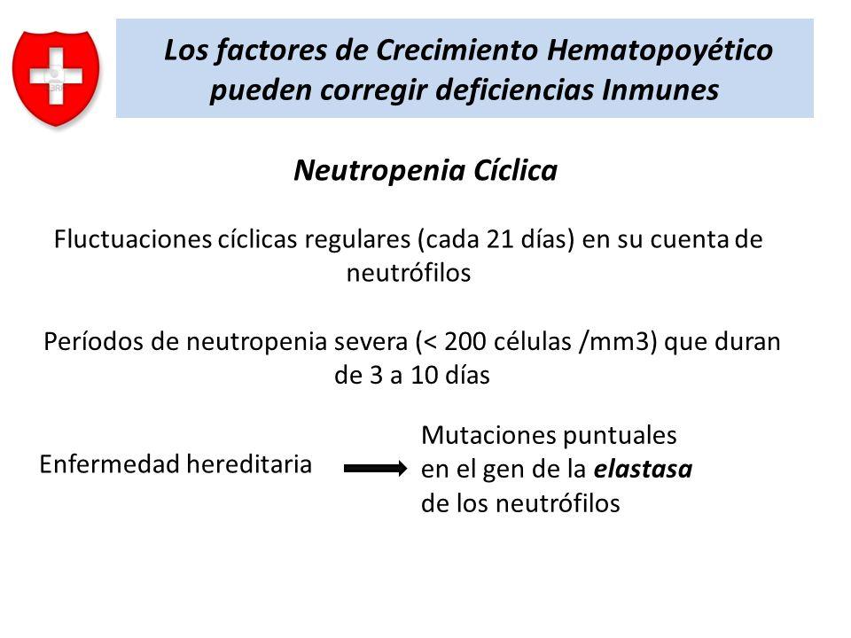 Los factores de Crecimiento Hematopoyético pueden corregir deficiencias Inmunes