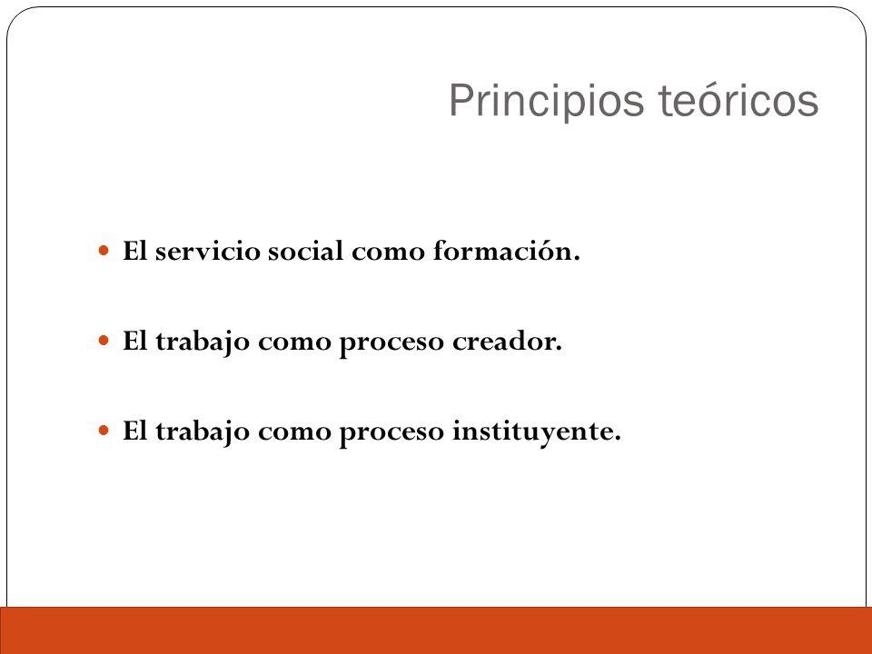 Principios teóricos El servicio social como formación.