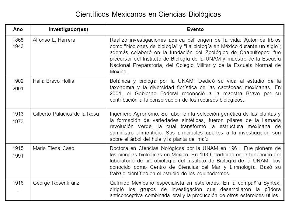 Científicos Mexicanos en Ciencias Biológicas