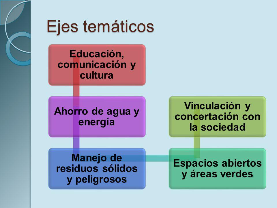 Ejes temáticos Educación, comunicación y cultura
