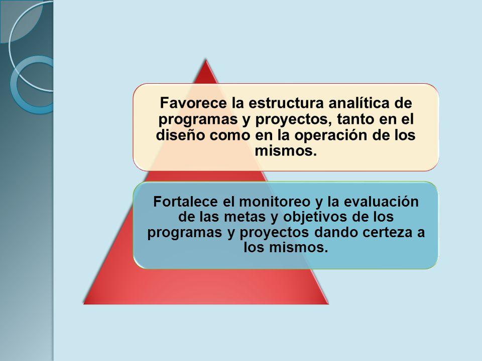Favorece la estructura analítica de programas y proyectos, tanto en el diseño como en la operación de los mismos.