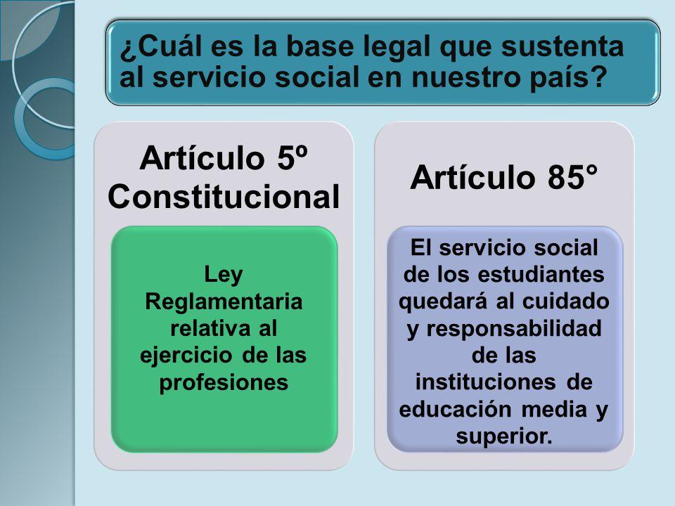 Artículo 5º Constitucional Artículo 85°