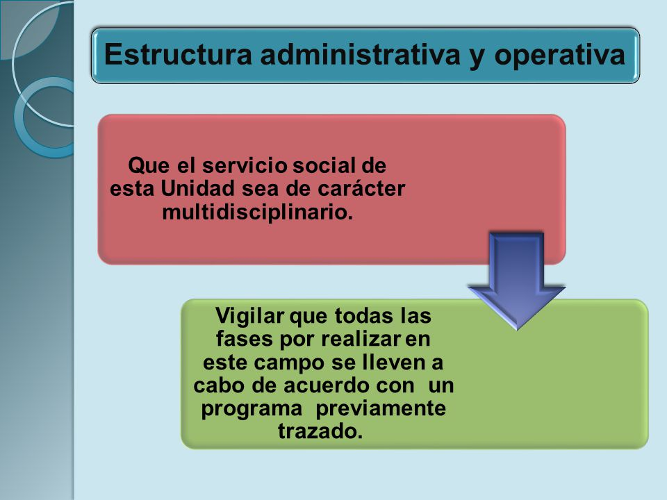 Estructura administrativa y operativa