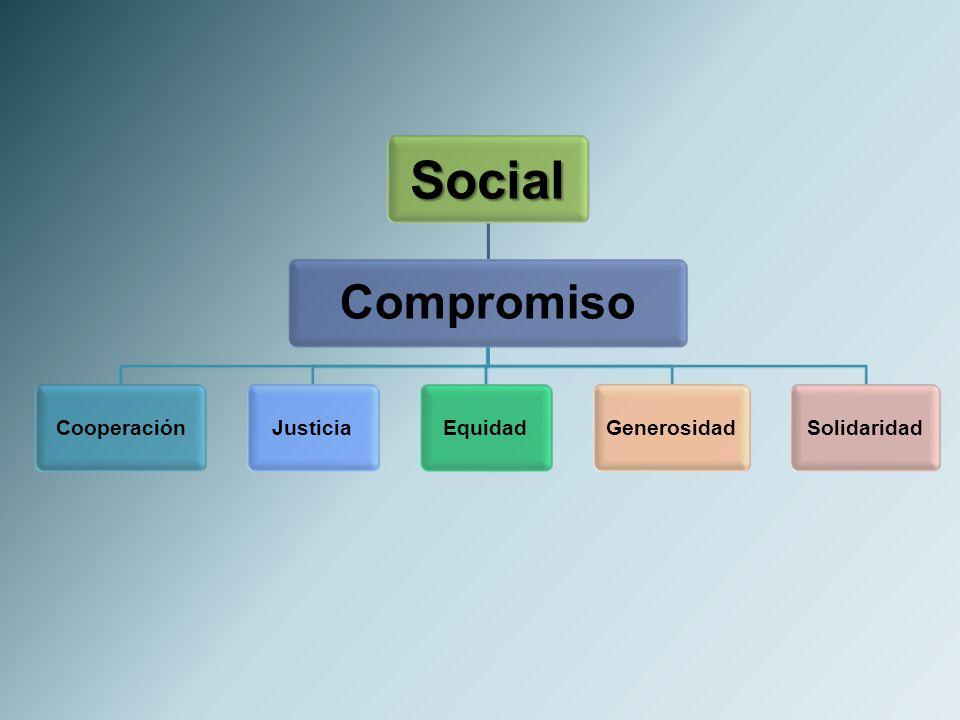 Social Compromiso Cooperación Justicia Equidad Generosidad Solidaridad