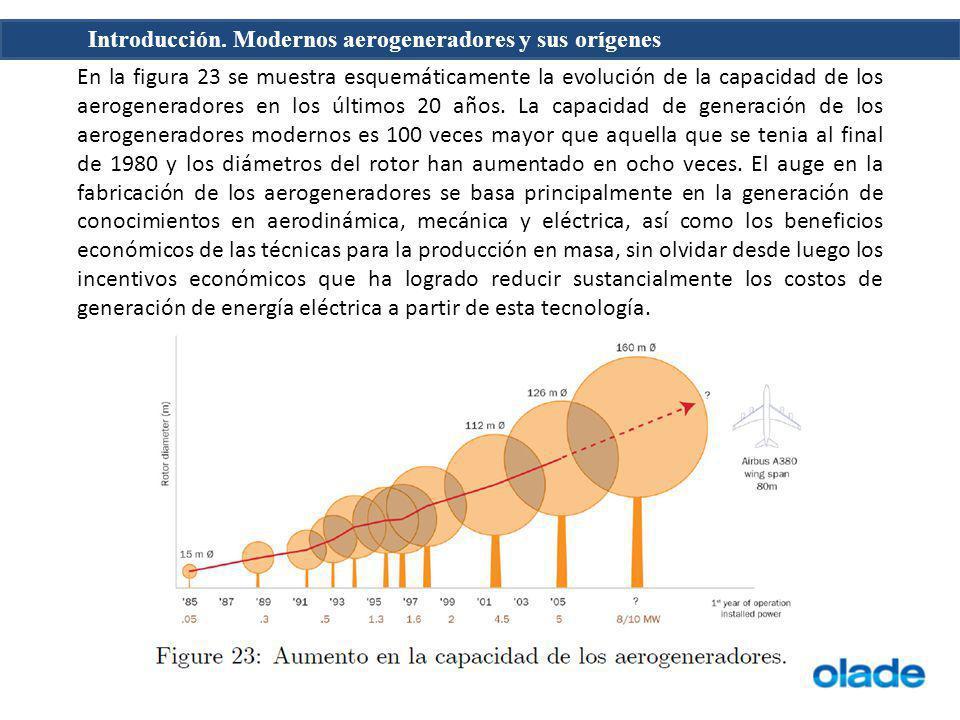 En la figura 23 se muestra esquemáticamente la evolución de la capacidad de los aerogeneradores en los últimos 20 años.