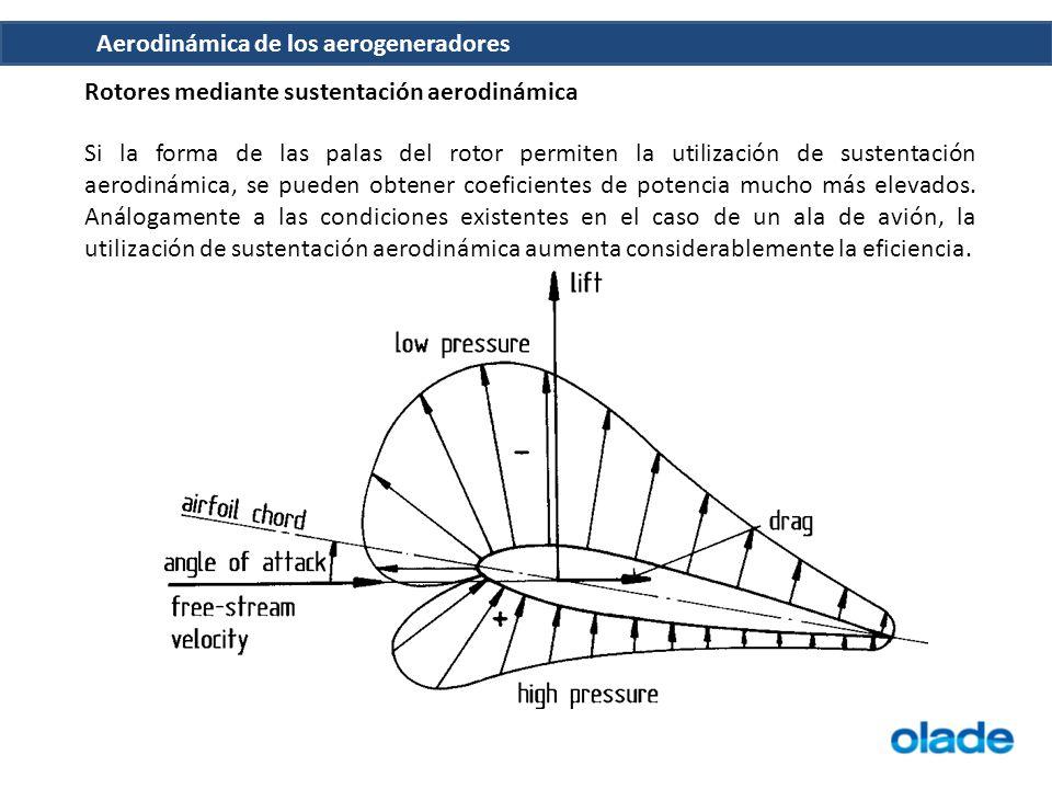 Rotores mediante sustentación aerodinámica