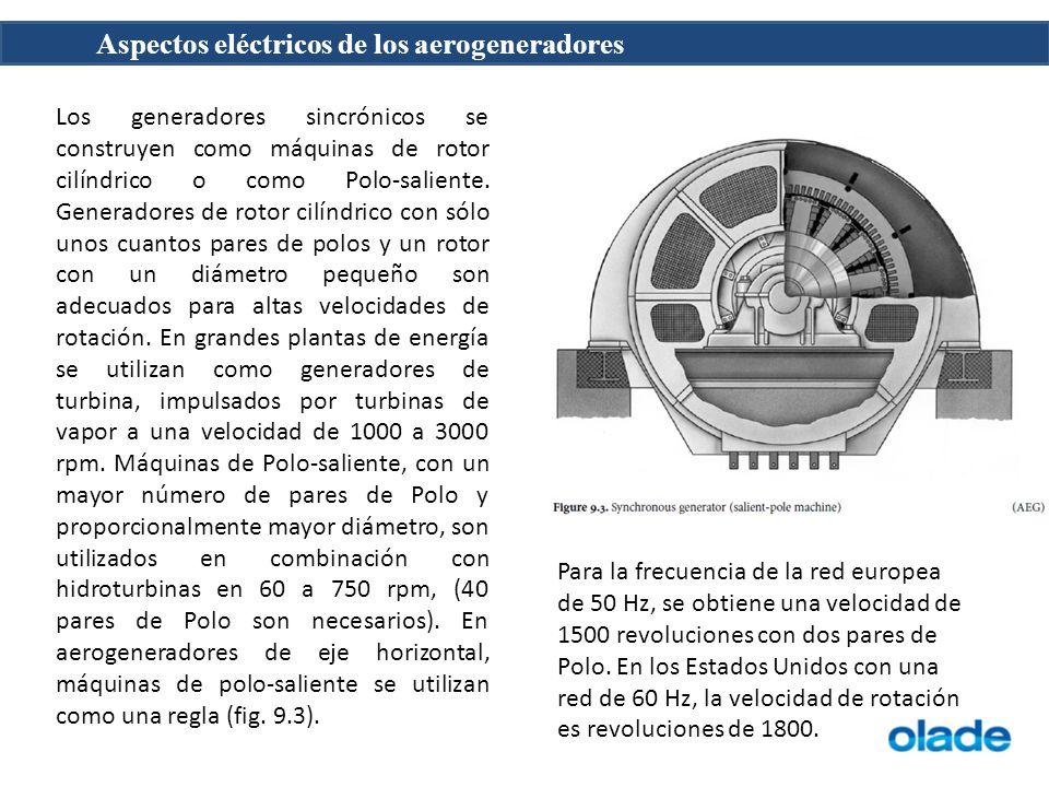 Los generadores sincrónicos se construyen como máquinas de rotor cilíndrico o como Polo-saliente. Generadores de rotor cilíndrico con sólo unos cuantos pares de polos y un rotor con un diámetro pequeño son adecuados para altas velocidades de rotación. En grandes plantas de energía se utilizan como generadores de turbina, impulsados por turbinas de vapor a una velocidad de 1000 a 3000 rpm. Máquinas de Polo-saliente, con un mayor número de pares de Polo y proporcionalmente mayor diámetro, son utilizados en combinación con hidroturbinas en 60 a 750 rpm, (40 pares de Polo son necesarios). En aerogeneradores de eje horizontal, máquinas de polo-saliente se utilizan como una regla (fig. 9.3).