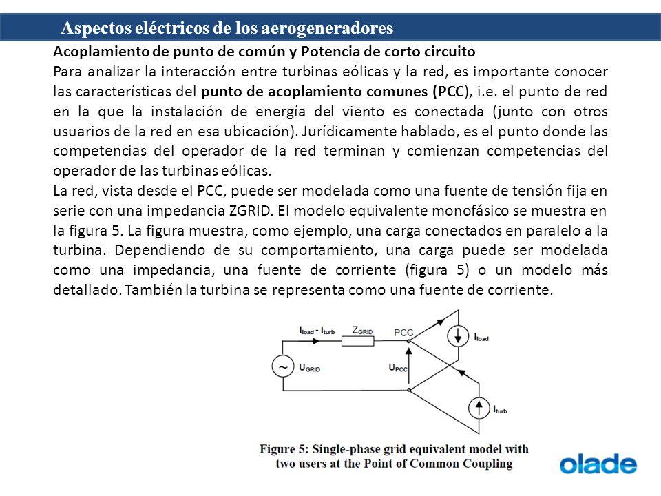 Acoplamiento de punto de común y Potencia de corto circuito