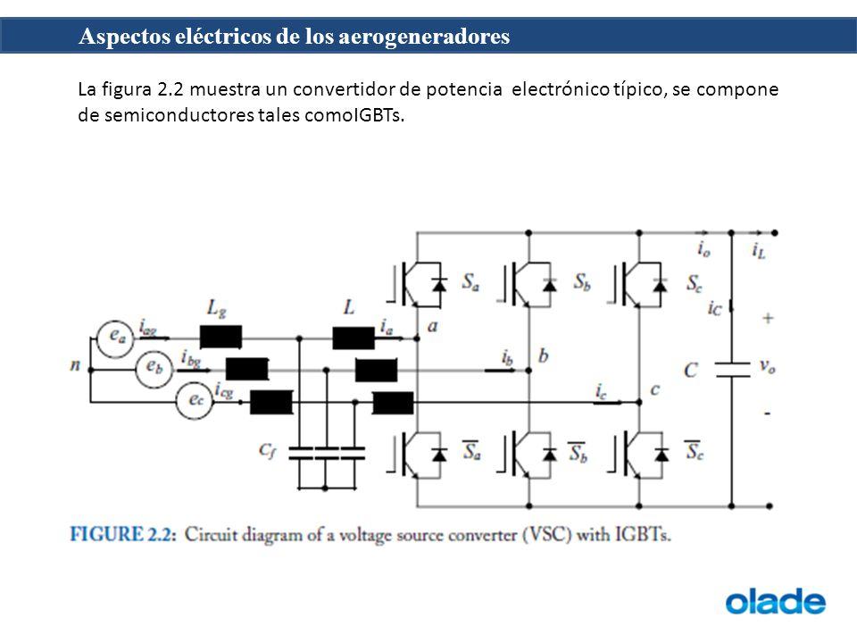 La figura 2.2 muestra un convertidor de potencia electrónico típico, se compone de semiconductores tales comoIGBTs.