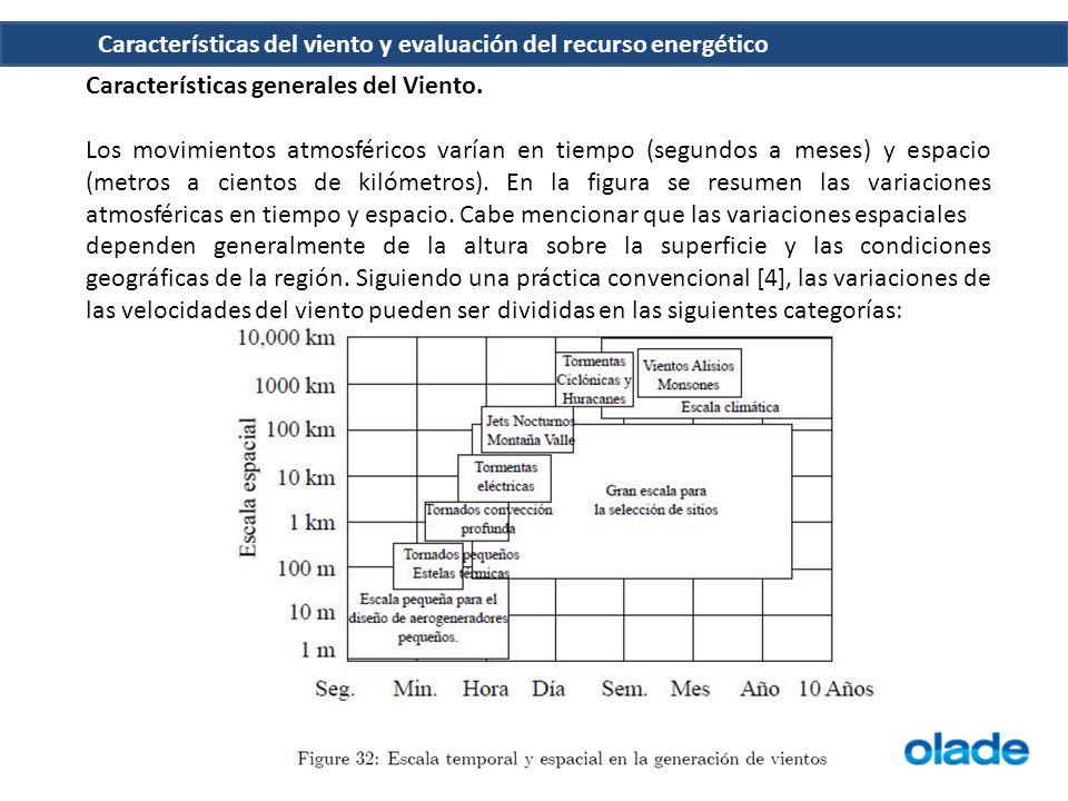 Características generales del Viento.