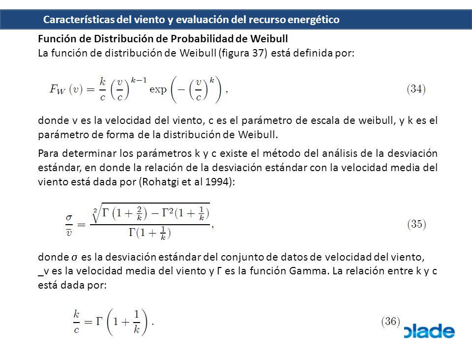 Función de Distribución de Probabilidad de Weibull
