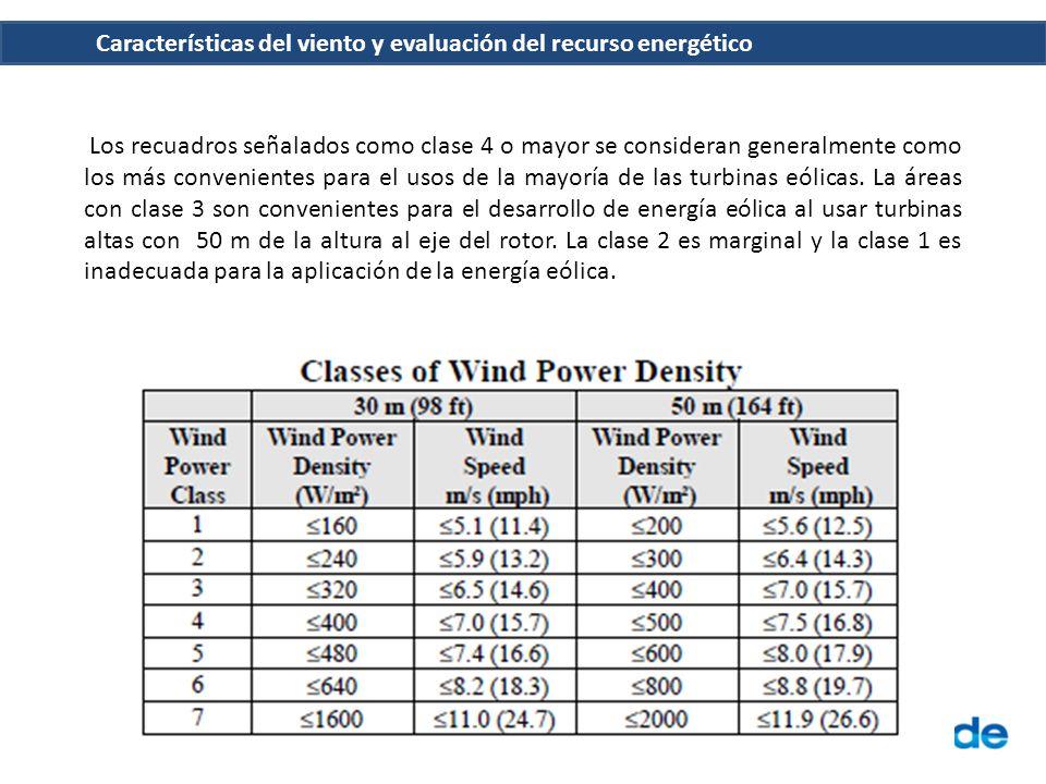 Los recuadros señalados como clase 4 o mayor se consideran generalmente como los más convenientes para el usos de la mayoría de las turbinas eólicas.