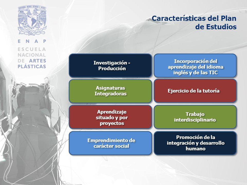 Características del Plan de Estudios