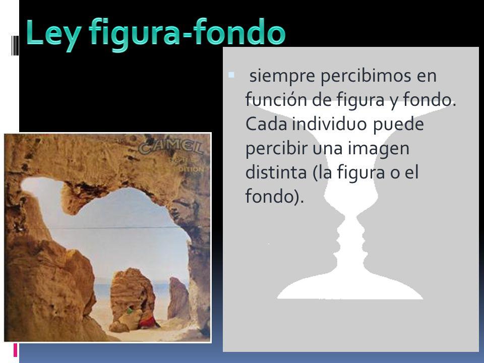 Ley figura-fondo siempre percibimos en función de figura y fondo.