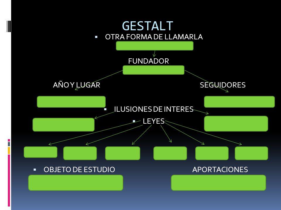 GESTALT OTRA FORMA DE LLAMARLA FUNDADOR AÑO Y LUGAR SEGUIDORES