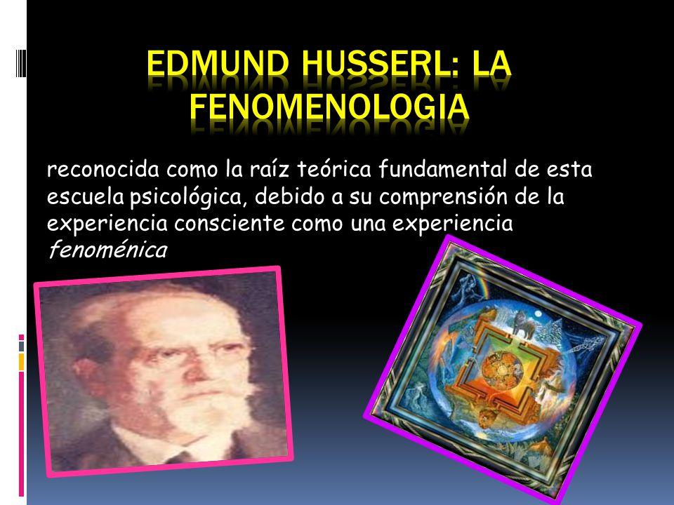 EDMUND HUSSERL: LA FENOMENOLOGIA