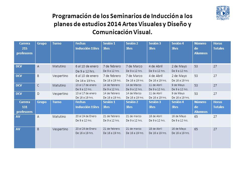 Programación de los Seminarios de Inducción a los planes de estudios 2014 Artes Visuales y Diseño y Comunicación Visual.