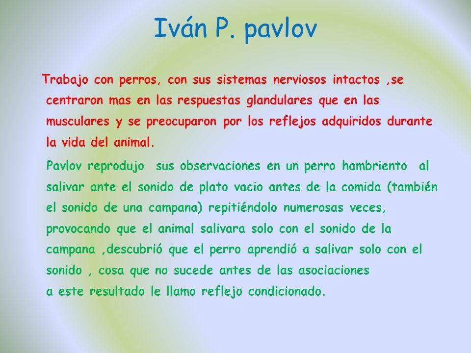 Iván P. pavlov