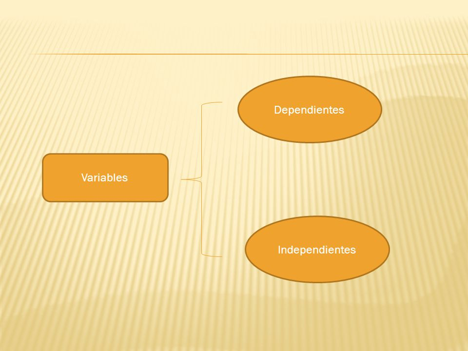 Dependientes Variables Independientes