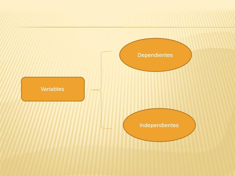 Dependientes Variables Independientes
